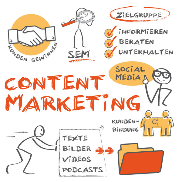Innovatives Content-Marketing