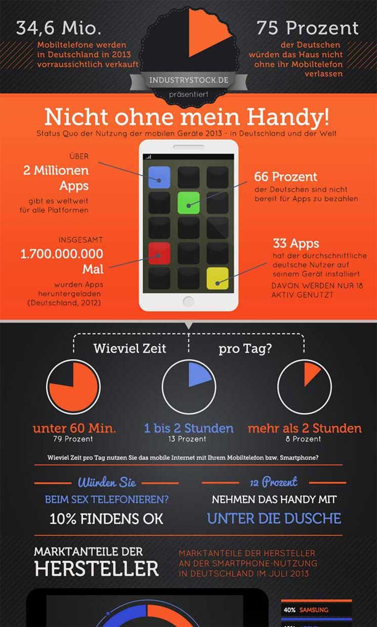 Infografik Beispiel 2