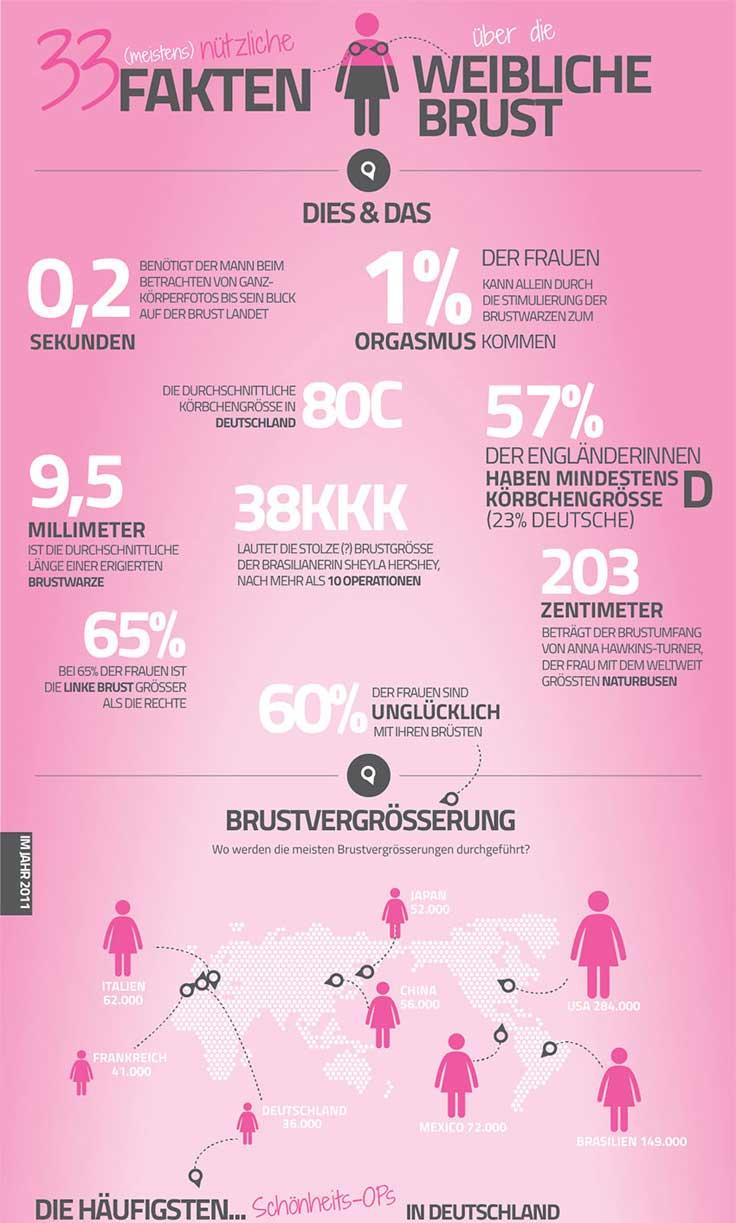 Infografik Beispiel 3